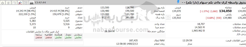 ارزش سهام عدالت امروز سه شنبه ۱۴ اردیبهشت ۱۴۰۰